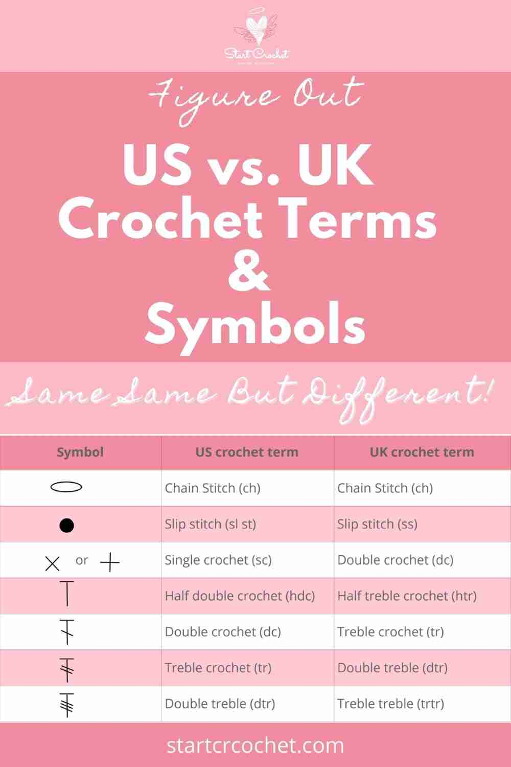 US vs UK Crochet Terms and Symbols - Start Crochet